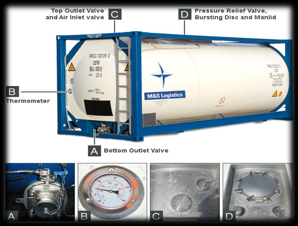 Tank Containers  The right transport for liquid bulk products  ISO