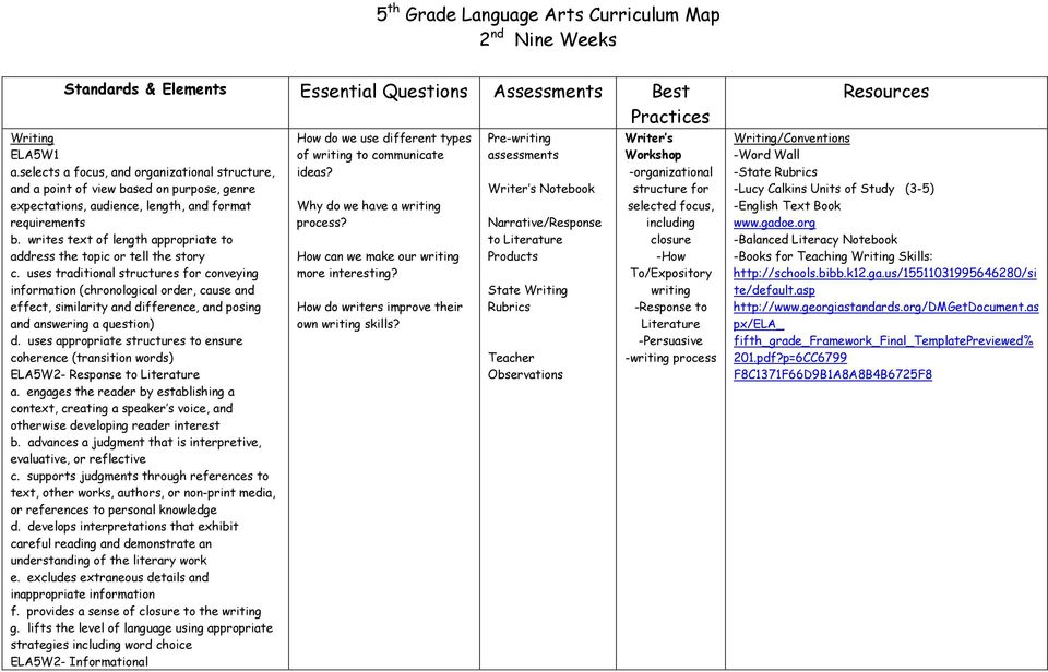 5 th Grade Language Arts Curriculum Map 1 st Nine Weeks