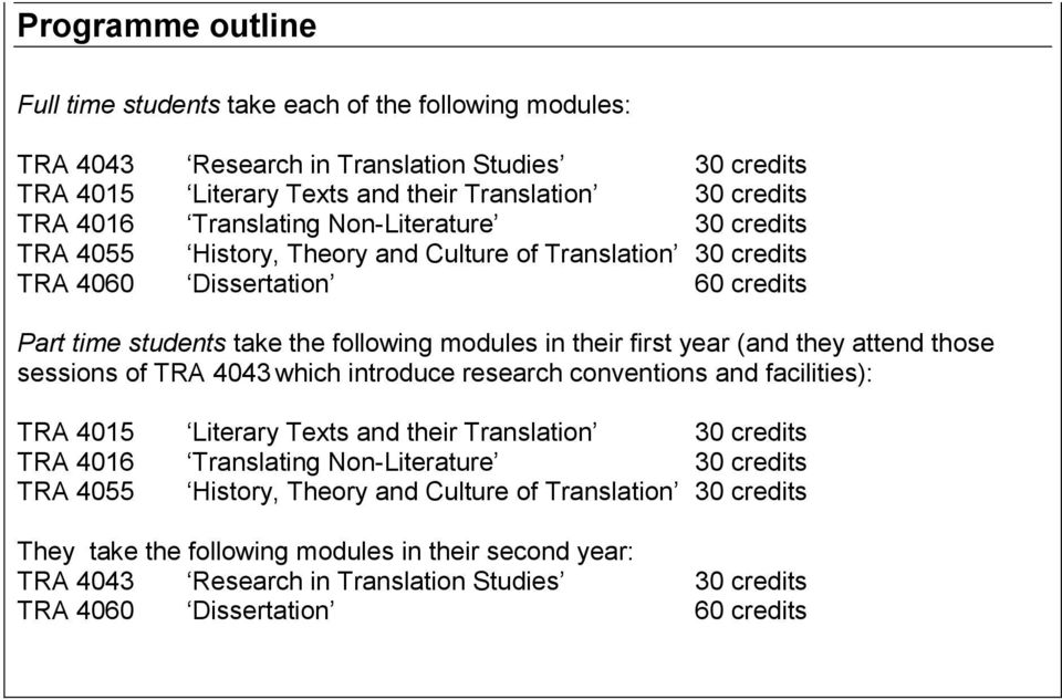 year (and they attend those sessions of TRA 4043 which introduce research conventions and facilities): TRA 4015 Literary Texts and their Translation 30 credits TRA 4016 Translating Non-Literature 30