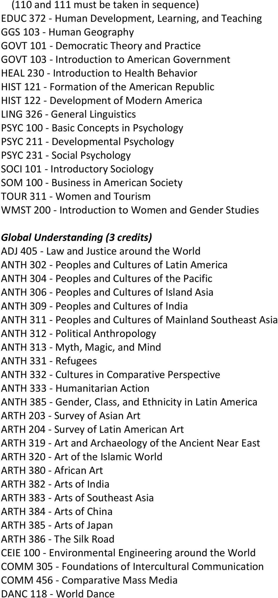 in Psychology PSYC 211 - Developmental Psychology PSYC 231 - Social Psychology SOCI 101 - Introductory Sociology SOM 100 - Business in American Society TOUR 311 - Women and Tourism WMST 200 -