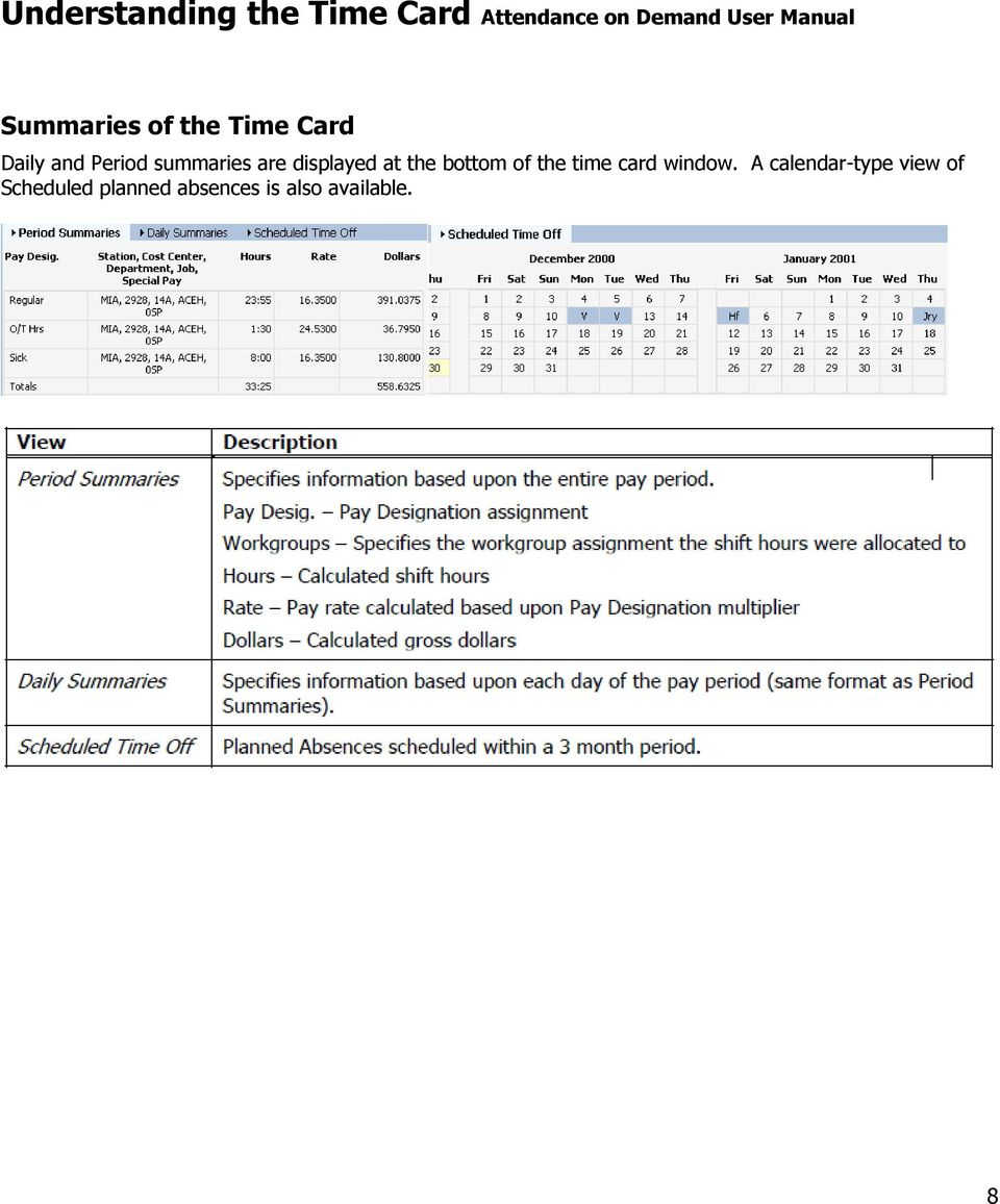 summaries are displayed at the bottom of the time card