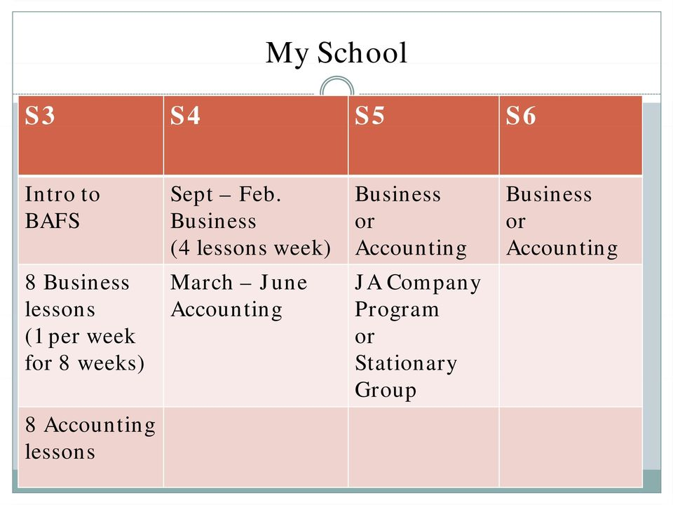 Accounting Accounting 8 Business lessons (1 per week for 8