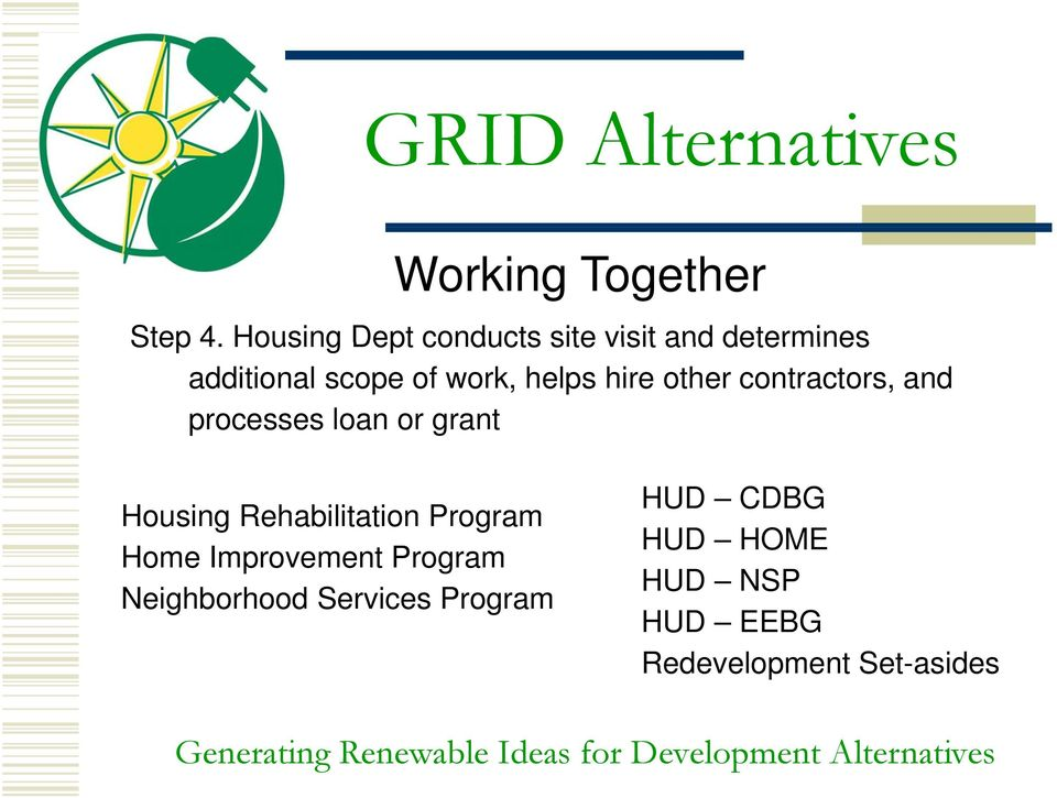 helps hire other contractors, and processes loan or grant Housing