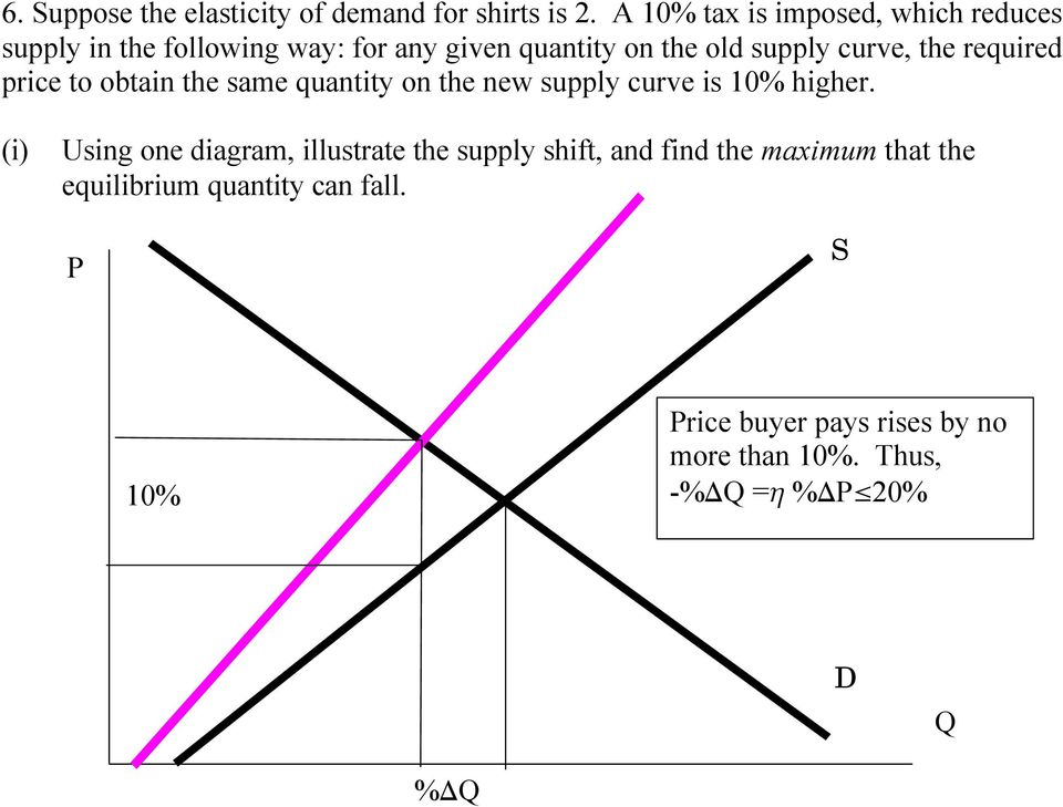 curve, the required price to obtain the same quantity on the new supply curve is 10% higher.