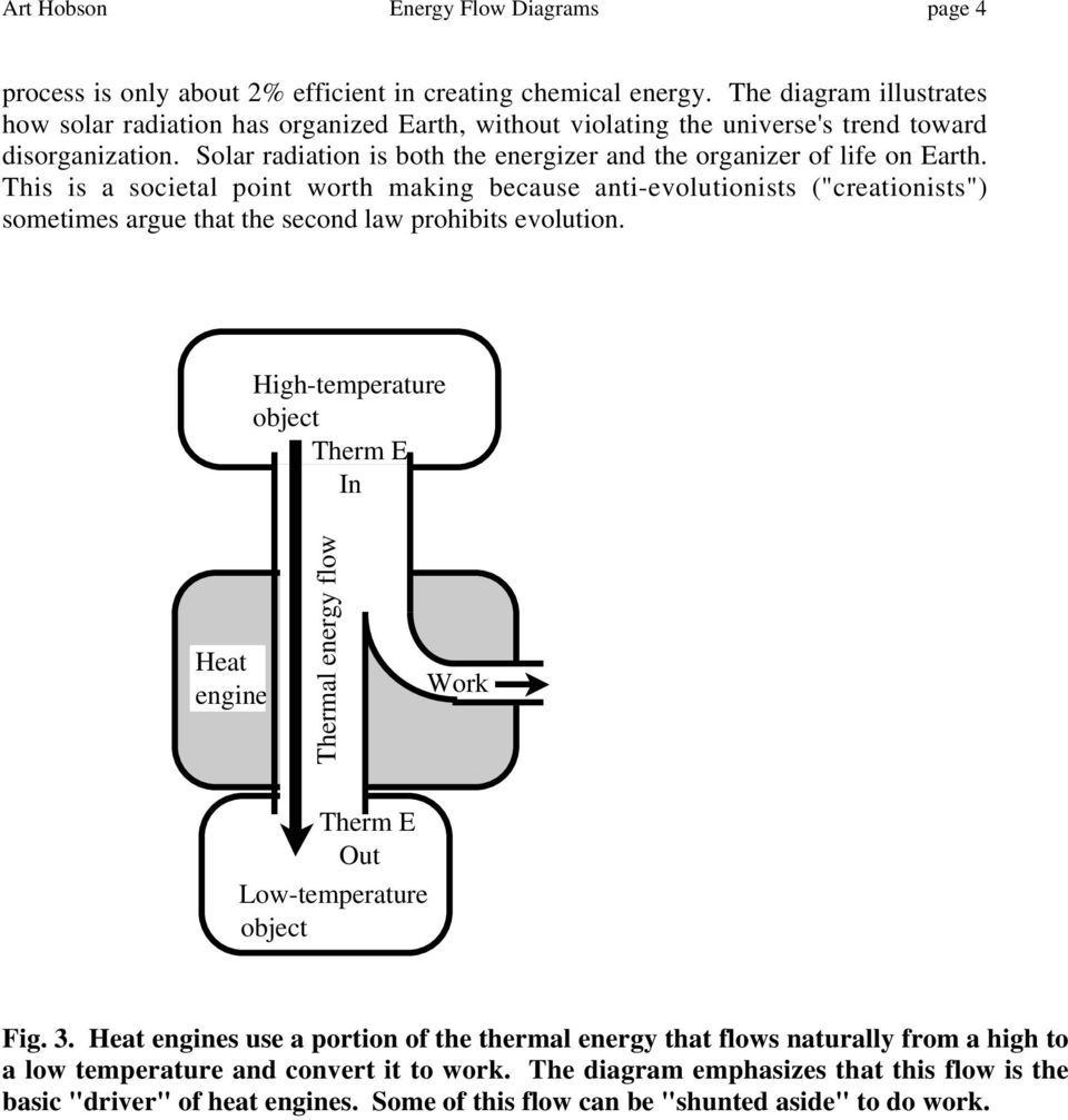 Art Hobson Energy Flow Diagrams Page 1 Pdf A Diagram Of An Evolution Engines Solar Radiation Is Both The Energizer And Organizer Life On Earth