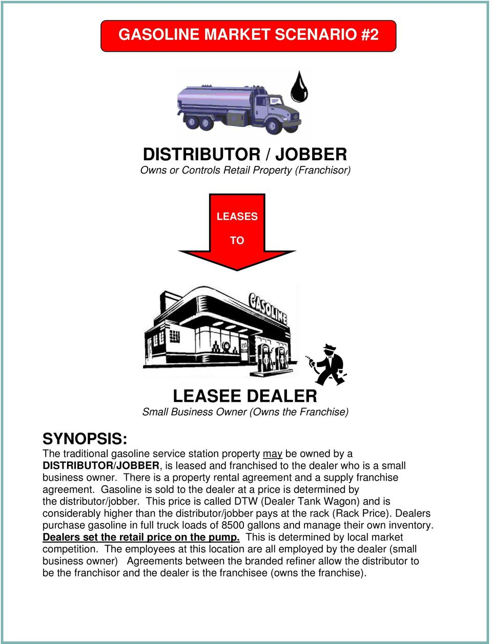 Gasoline is sold to the dealer at a price is determined by the distributor/jobber.