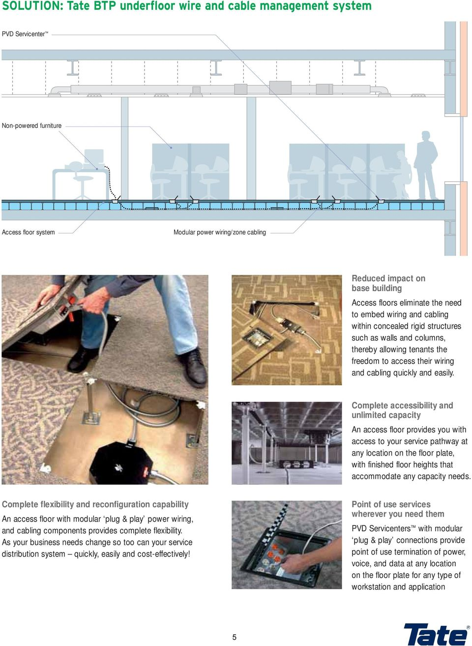 Tate s Wire & Cable Solution - PDF Free Download Wiring Zones In Walls on lights in walls, painting in walls, windows in walls, doors in walls, pipes in walls, heating in walls, insulation in walls, plumbing in walls, conduit in walls, plugs in walls, cable in walls, outlets in walls,
