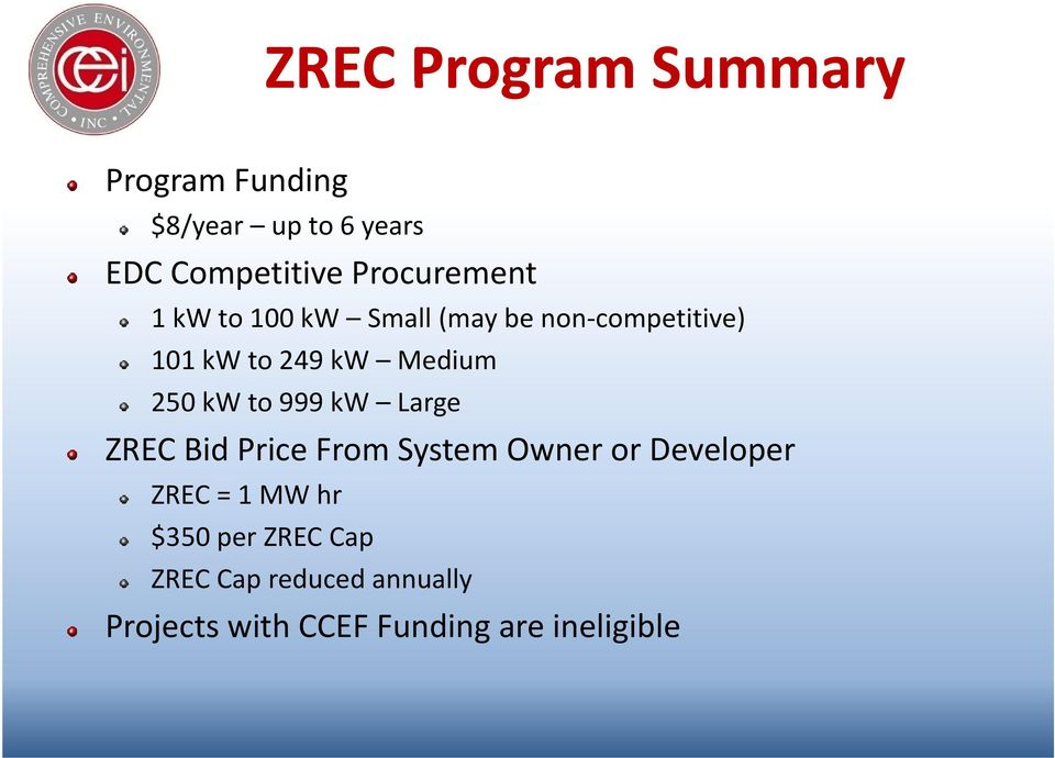 250 kw to 999 kw Large ZREC Bid Price From System Owner or Developer ZREC = 1 MW