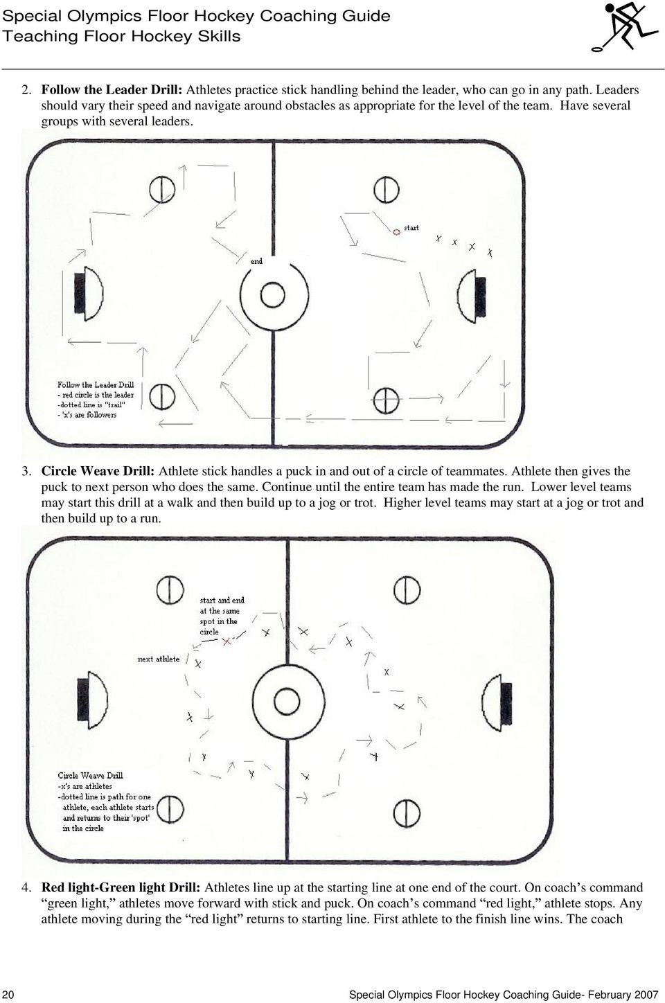 Floor Hockey Coaching Guide Teaching Skills Pdf Jog Push Button The Forward Motor Starter Reverse Circle Weave Drill Athlete Stick Handles A Puck In And Out Of