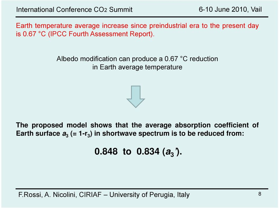 67 C eduction in Eath aveage tempeatue The poposed model shows that the aveage absoption coefficient of Eath