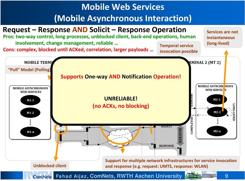 Model (Polling) MOBILE ASYNCHRONOUS WEB SERVICES M1 1 M1 2 M1 n MobWS MobWS Application Supports Application Proxy One way AND NETWORK NotificationProxy Operation!
