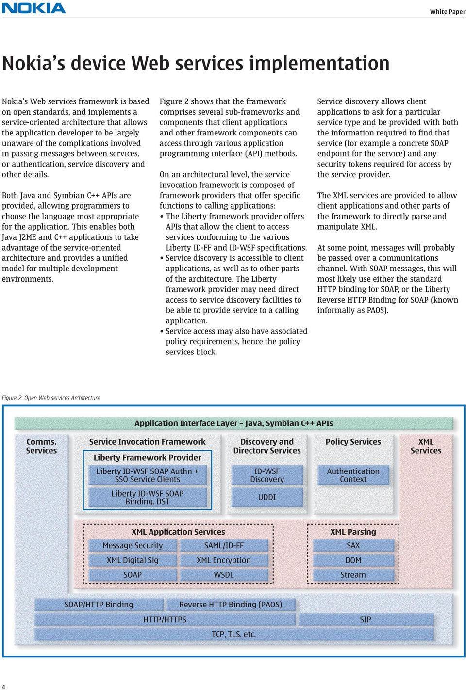 White Paper  Nokia Web Services Framework for Devices a