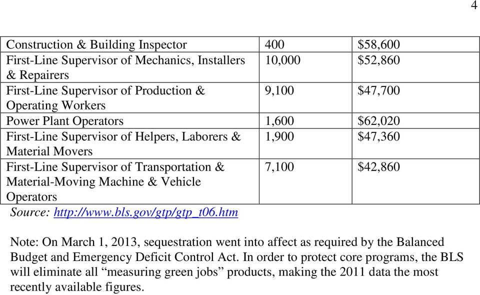 $42,860 Material-Moving Machine & Vehicle Operators Source: http://www.bls.gov/gtp/gtp_t06.