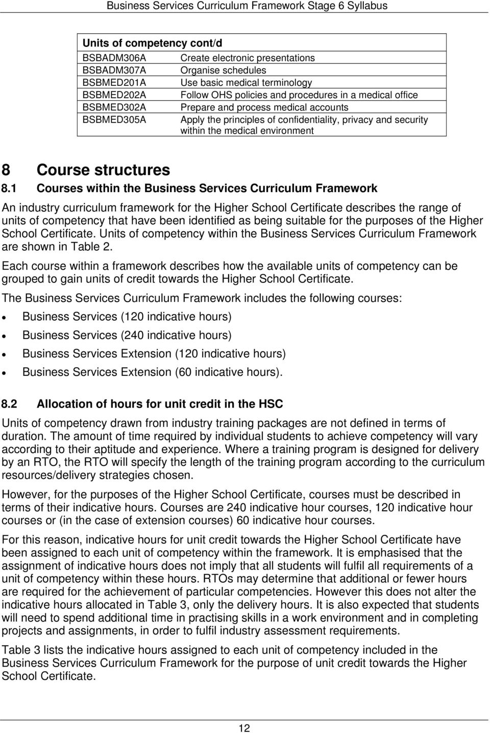 1 Courses within the Business Services Curriculum Framework An industry curriculum framework for the Higher School Certificate describes the range of units of competency that have been identified as