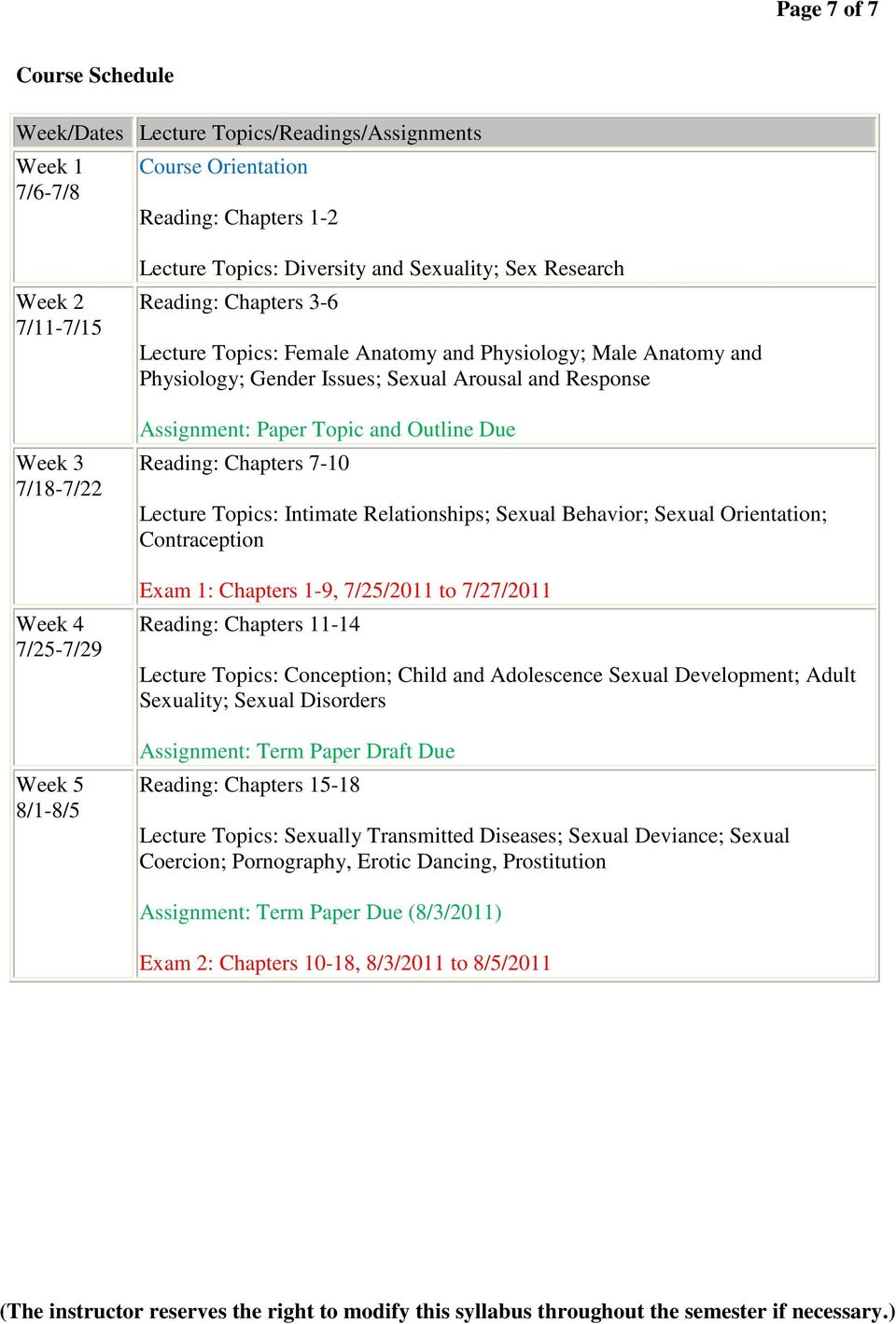 Assignment: Paper Topic and Outline Due Reading: Chapters 7-10 Lecture Topics: Intimate Relationships; Sexual Behavior; Sexual Orientation; Contraception Exam 1: Chapters 1-9, 7/25/2011 to 7/27/2011