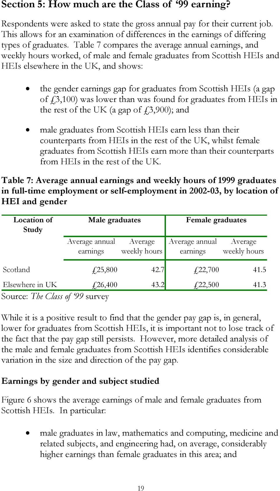 Table 7 compares the average annual earnings, and weekly hours worked, of male and female graduates from Scottish HEIs and HEIs elsewhere in the UK, and shows: the gender earnings gap for graduates