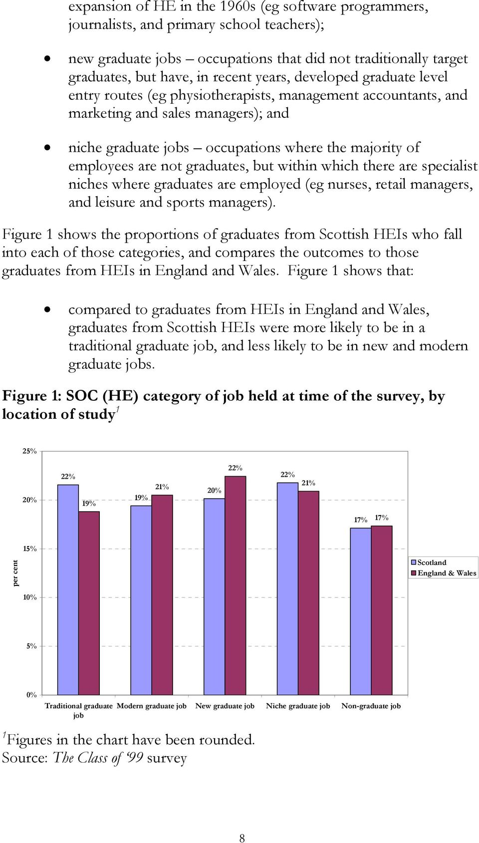 graduates, but within which there are specialist niches where graduates are employed (eg nurses, retail managers, and leisure and sports managers).