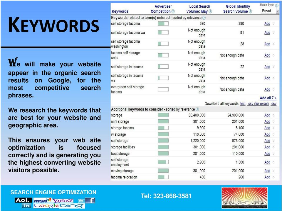 We research the keywords that are best for your website and geographic area.