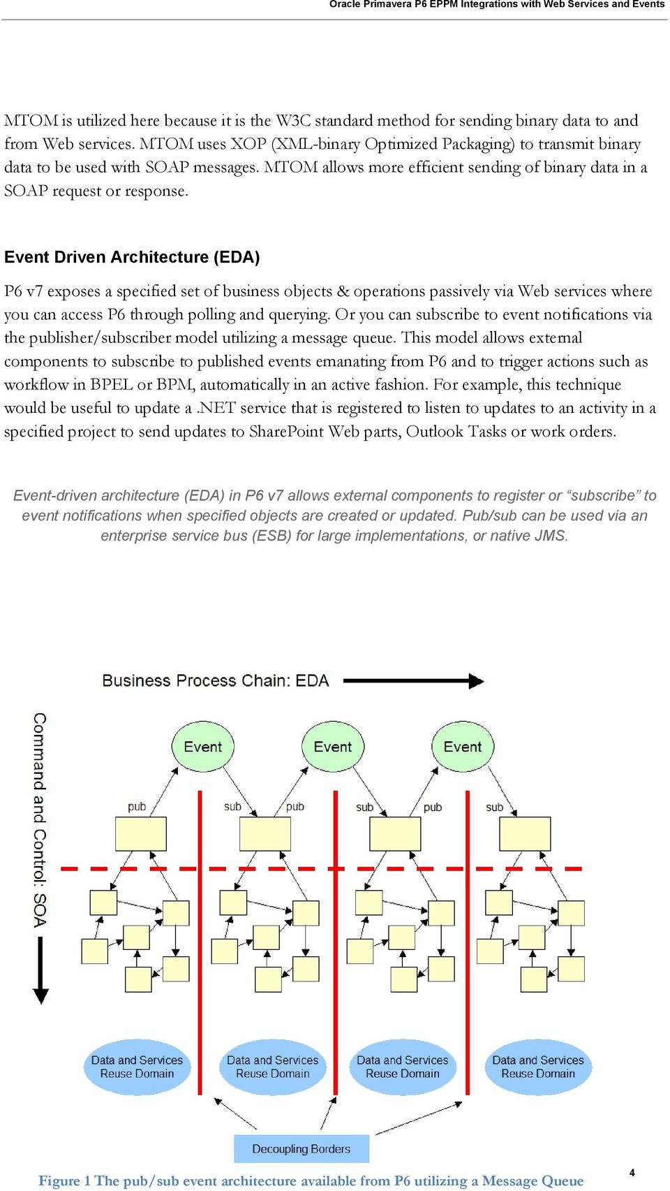 Event Driven Architecture (EDA) P6 v7 exposes a specified set of business objects & operations passively via Web services where you can access P6 through polling and querying.