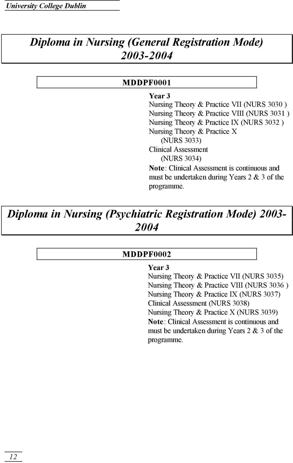 Diploma in Nursing (Psychiatric Registration Mode) 2003-2004 MDDPF0002 Year 3 Nursing Theory & Practice VII (NURS 3035) Nursing Theory & Practice VIII (NURS 3036 ) Nursing Theory &