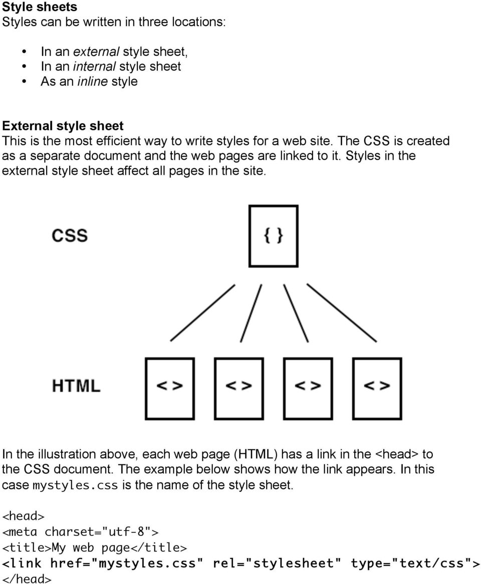 Styles in the external style sheet affect all pages in the site. In the illustration above, each web page (HTML) has a link in the <head> to the CSS document.