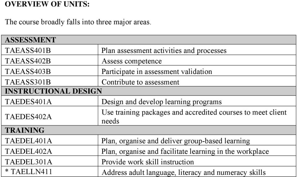 Contribute to assessment INSTRUCTIONAL DESIGN TAEDES401A Design and develop learning programs TAEDES402A Use training packages and accredited courses to meet
