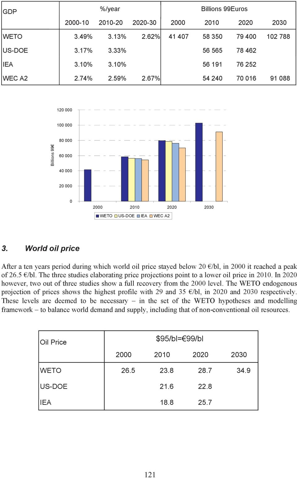 The three studies elaborating price projections point to a lower oil price in 21. In 22 however, two out of three studies show a full recovery from the 2 level.