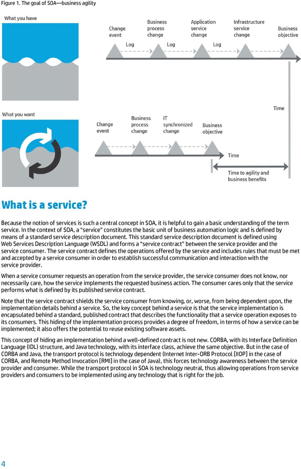 This standard service description document is defined using Web Services Description Language (WSDL) and forms a service contract between the service provider and the service consumer.