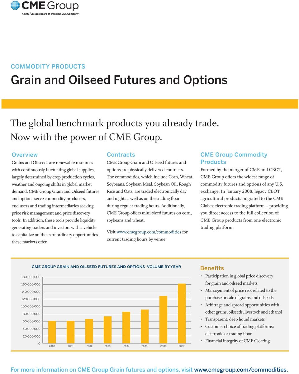 CME Group Grain and Oilseed futures and options serve commodity producers, end users and trading intermediaries seeking price risk management and price discovery tools.