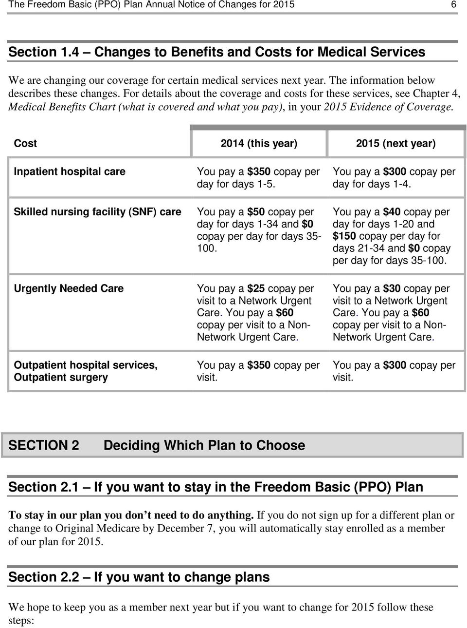 For details about the coverage and costs for these services, see Chapter 4, Medical Benefits Chart (what is covered and what you pay), in your 2015 Evidence of Coverage.
