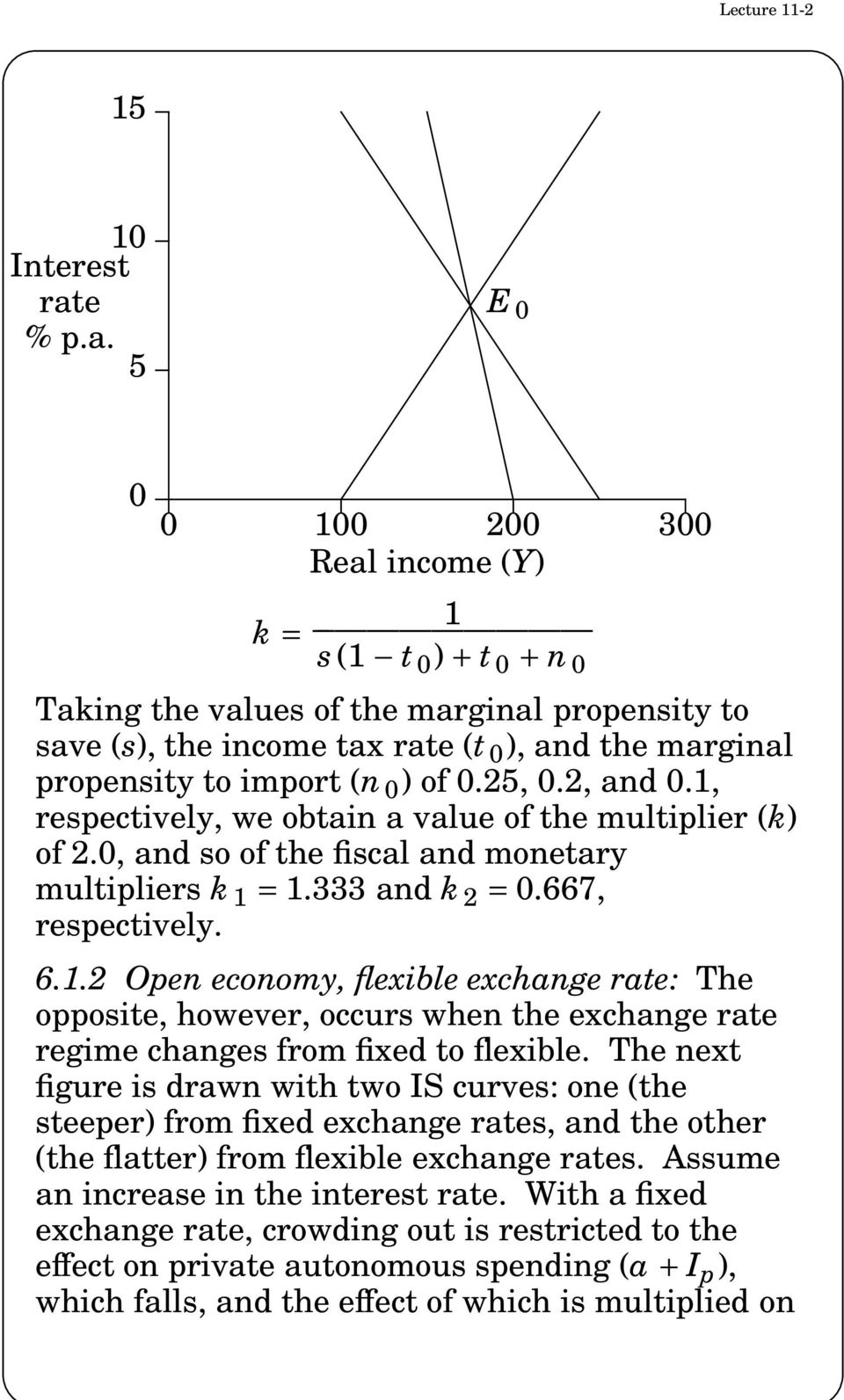 5 E 0 0 0 100 200 300 Real income (Y) k = 1 s (1 t 0 ) + t 0 + n 0 Taking the values of the marginal propensity to save (s), the income tax rate (t 0 ), and the marginal propensity to import (n 0 )