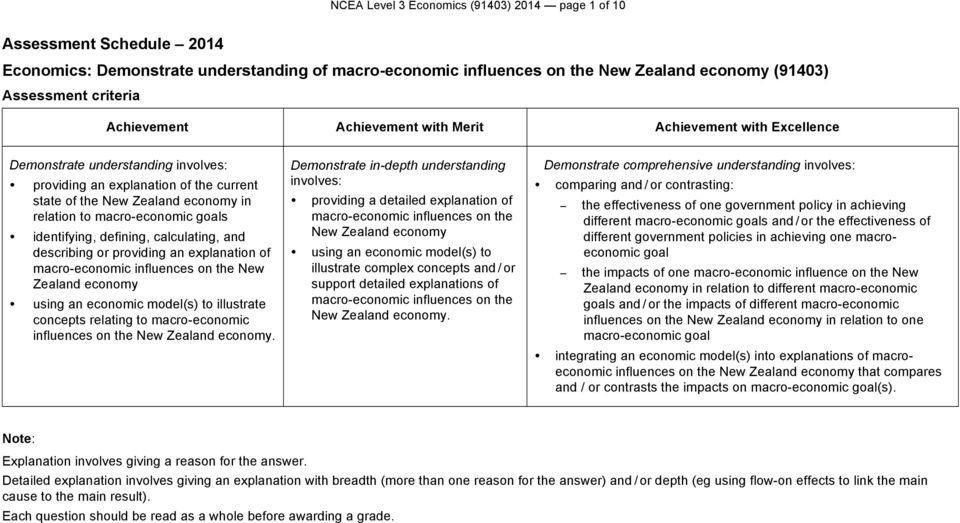 describing or providing an explanation of macro-economic influences on the New Zealand economy using an economic model(s) to illustrate concepts relating to macro-economic influences on the New