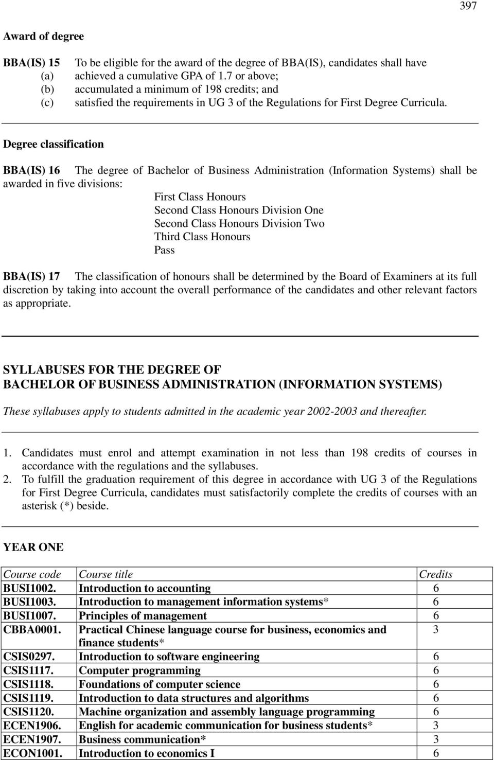 Regulations For The Degree Of Bachelor Of Business Administration Information Systems Bba Is Pdf Free Download