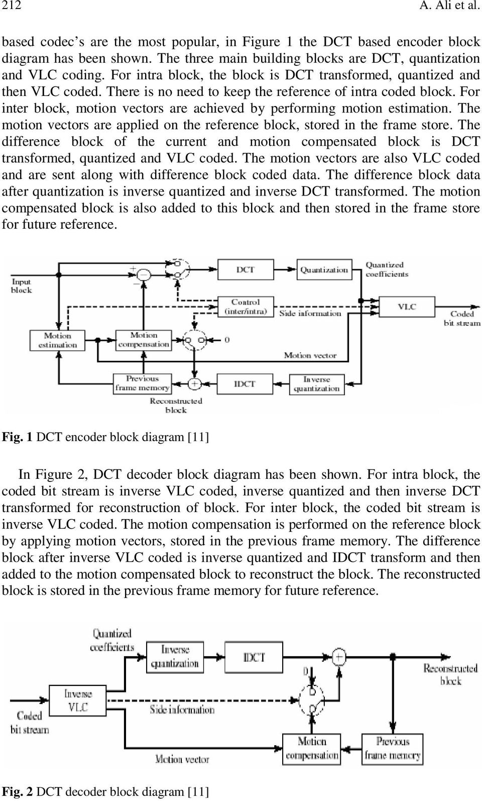 Survey Of Dirac A Wavelet Based Video Codec For Multiparty H 264 Decoder Block Diagram Inter Motion Vectors Are Achieved By Performing Estimation The