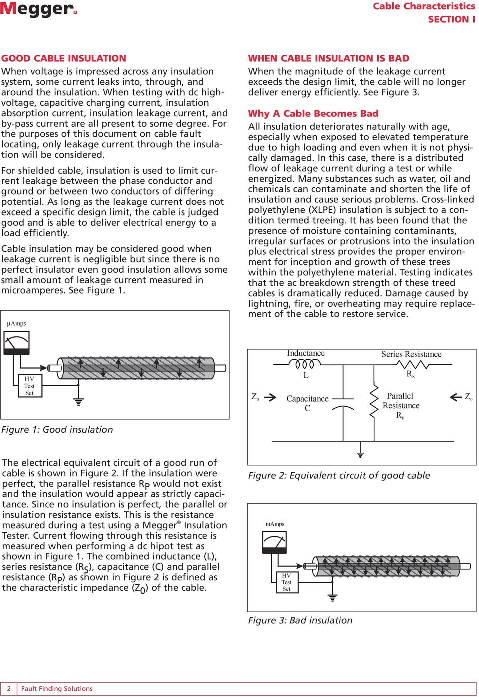 Table Of Contents Fault Finding Solutions Pdf Find The Audible Short Circuit Finder For Purposes This Document On Cable Locating Only Leakage Current Through