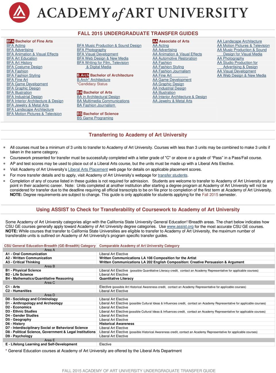 Fall 2015 Undergraduate Transfer Guides Transferring To Academy Of Art University Pdf Free Download