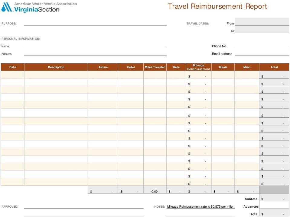 Airline Hotel Miles Traveled Rate Mileage Reimbursement Meals Misc.