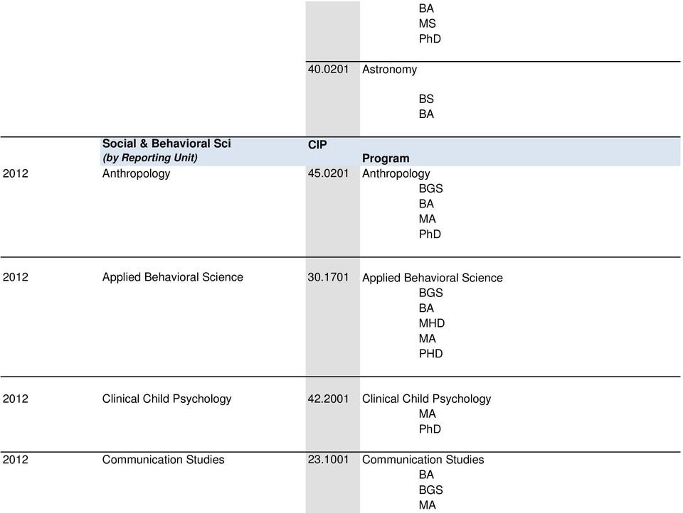 1701 Applied Behavioral Science MHD 2012 Clinical Child Psychology 42.