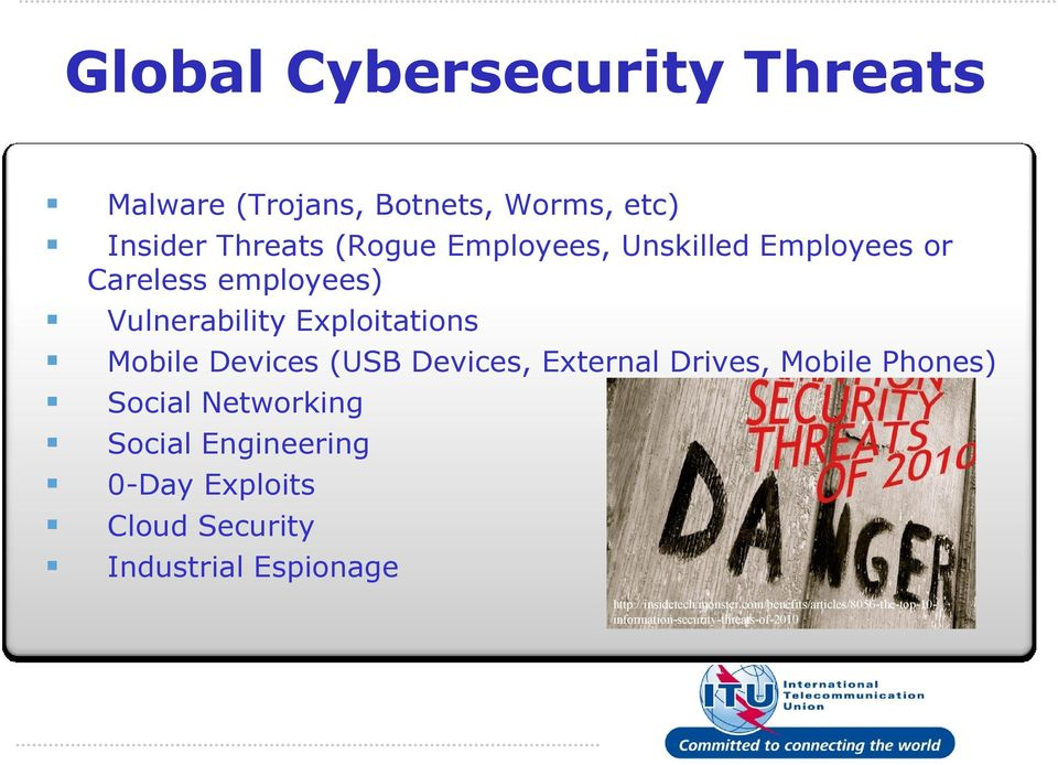 External Drives, Mobile Phones) Social Networking Social Engineering 0-Day Exploits Cloud Security