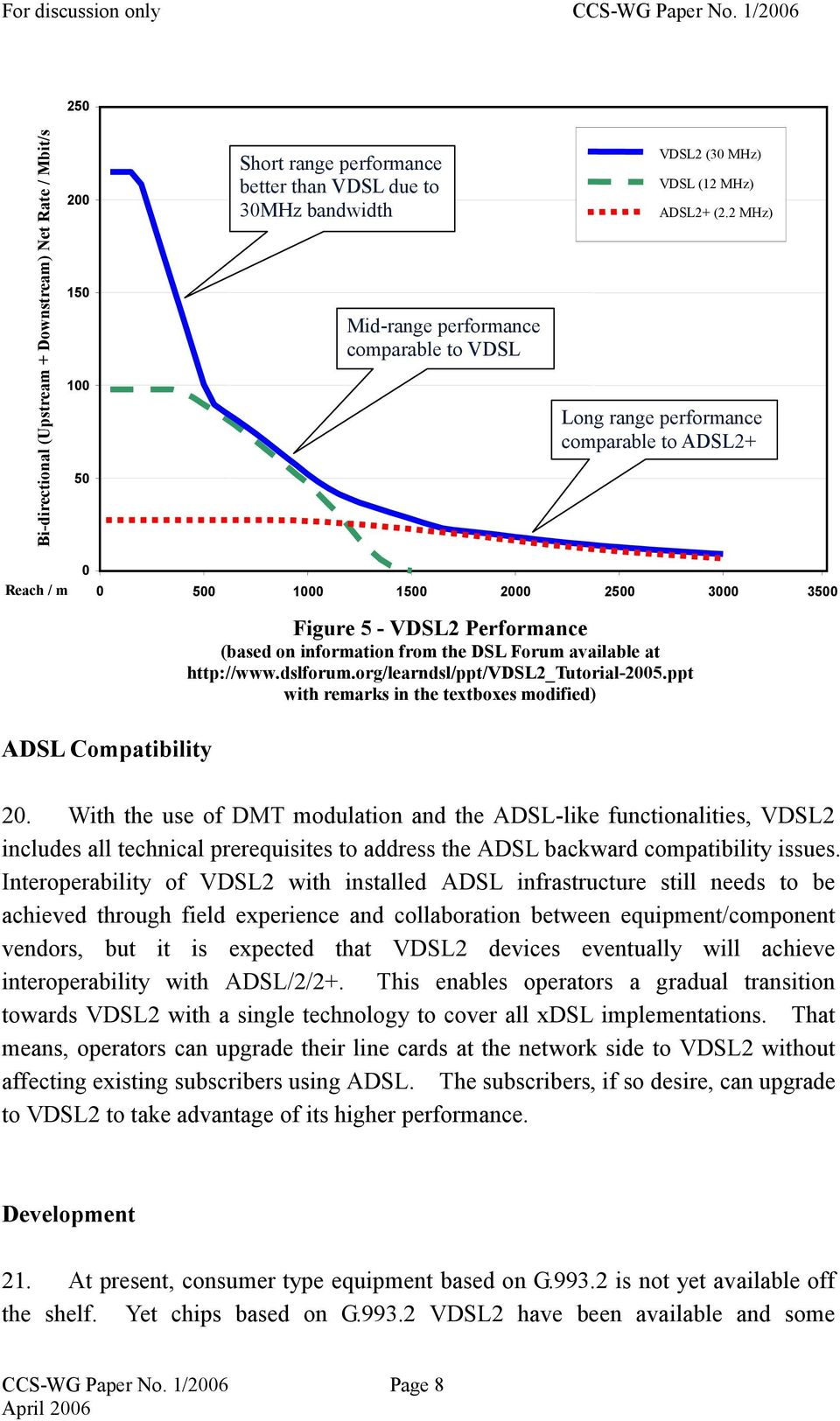 2 MHz) Long range performance comparable to ADSL2+ Reach / m 0 0 500 1000 1500 2000 2500 3000 3500 ADSL Compatibility Figure 5 - VDSL2 Performance (based on information from the DSL Forum available