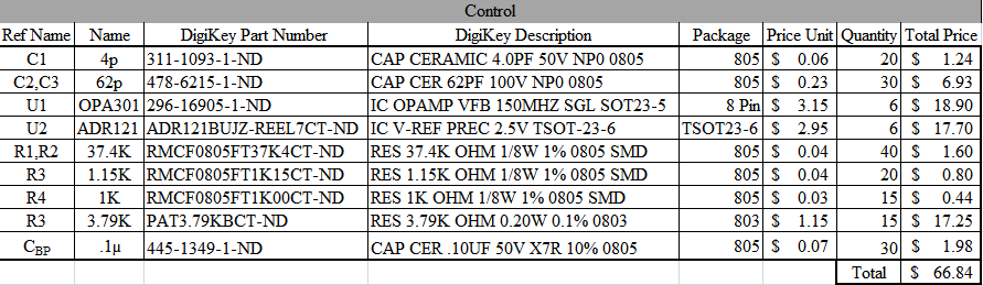 High Frequency DC/DC Boost Converter - PDF