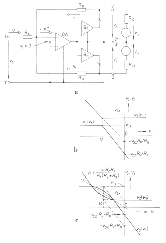 New circuit principles for integrated circuits Part 1: Theory of