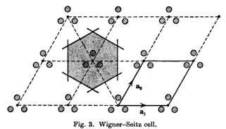 2.3 Classification of 2D periodic Structures Unit cell: a convenient repeating unit of a crystal lattice; the axial lengths and axial angles are the lattice constants of the unit cell Wigner Seitz