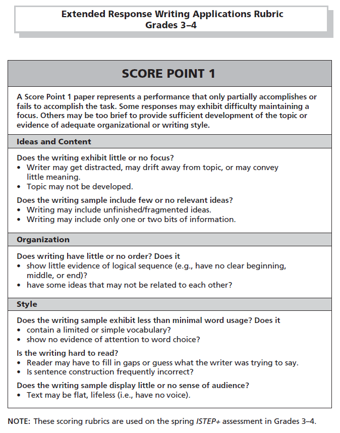 rubric template for projects
