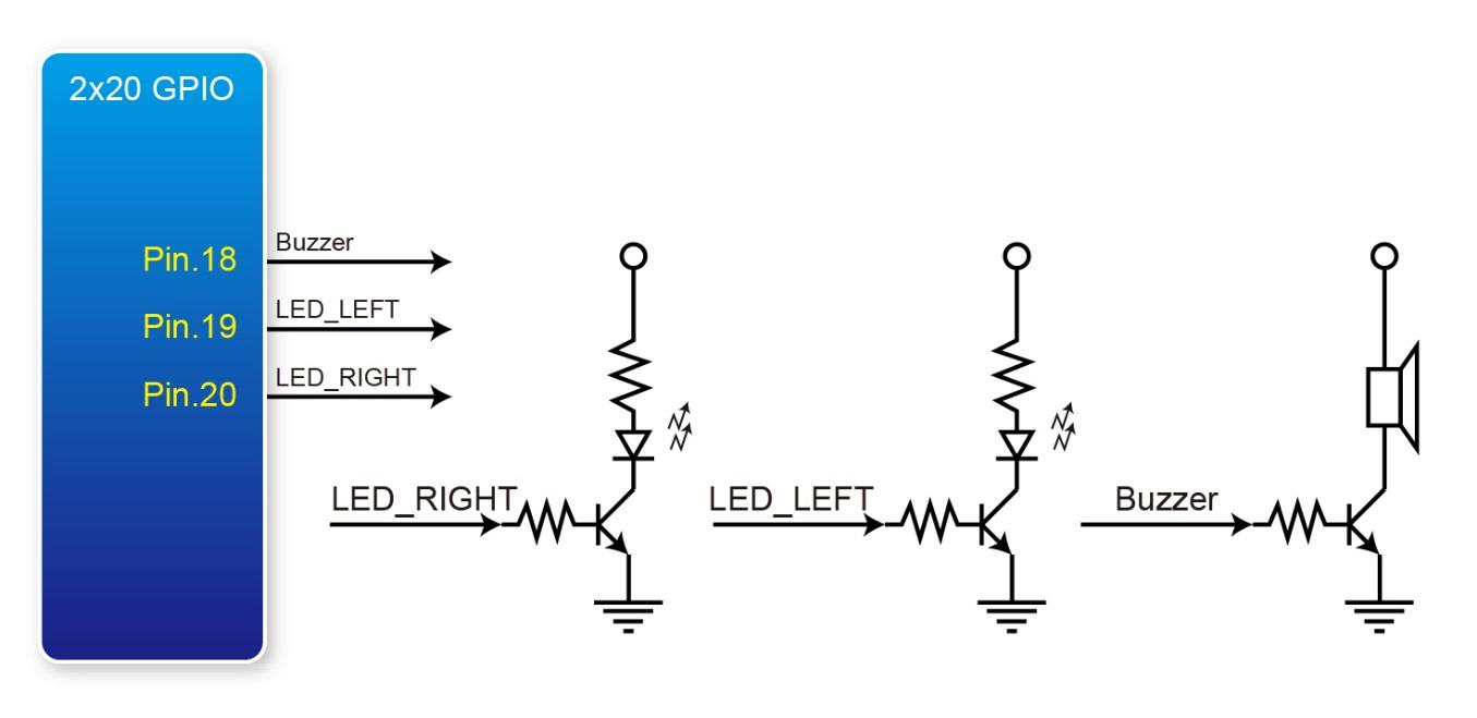 Chapter 1 Introduction About The Package Getting Help 2 5v Buck Converter Circuit Design Project Using Ltc3112 Dc 334 User Buzzer And Led Scd Placed One Two Lights On