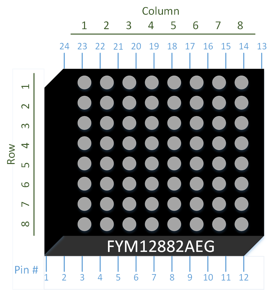 Led Array Tutorial Internal Structure Of Pdf The Whole Circuitry Matrix Processor Part Current Drivers As Displayed In Figure 1 Pins Connected To Anodes Correspond