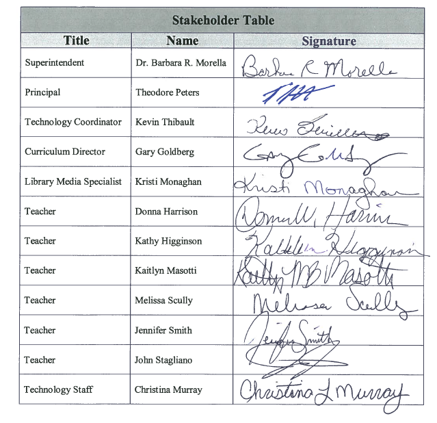 4 Three-Year Educational nology Plan The use of this table