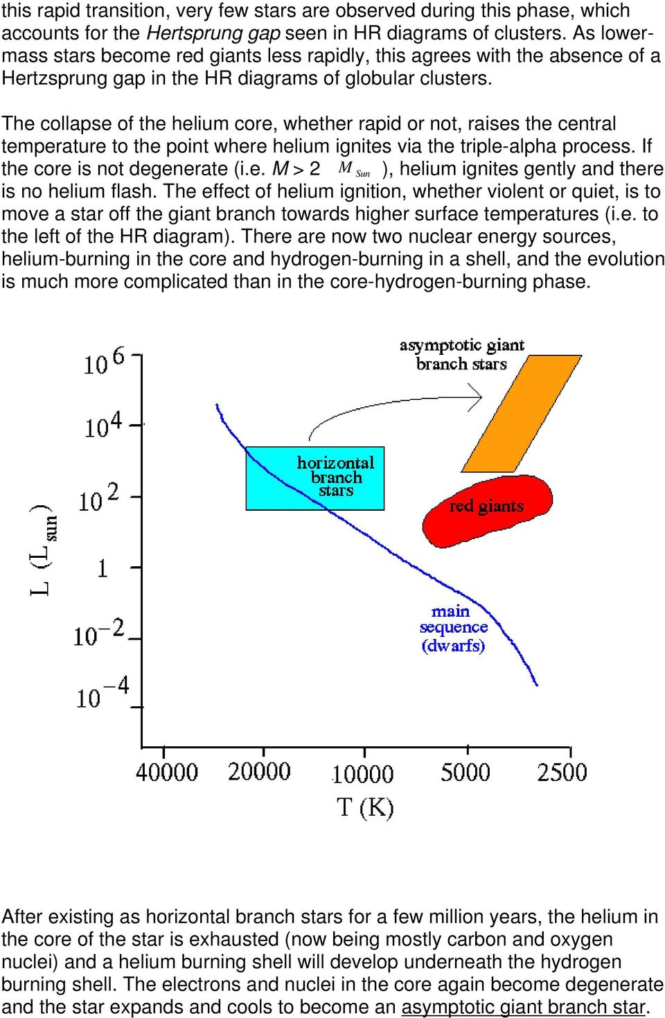 The collapse of the helium core, whether rapid or not, raises the central temperature to the point where helium ignites via the triple-alpha process. If the core is not degenerate (i.e. M > 2 M Sun ), helium ignites gently and there is no helium flash.