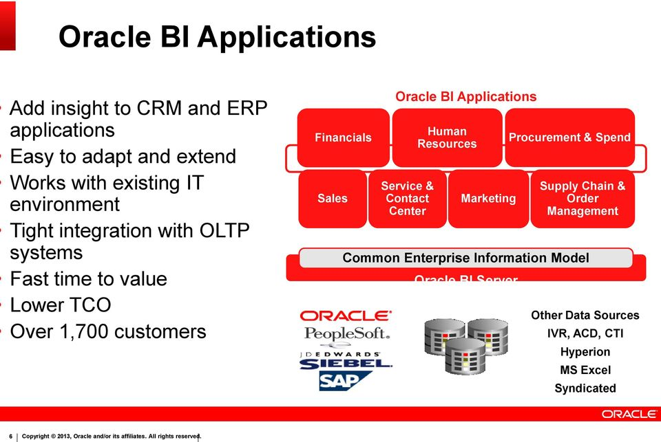 Oracle BI Applications Service & Contact Center Human Resources Marketing Procurement & Spend Supply Chain & Order