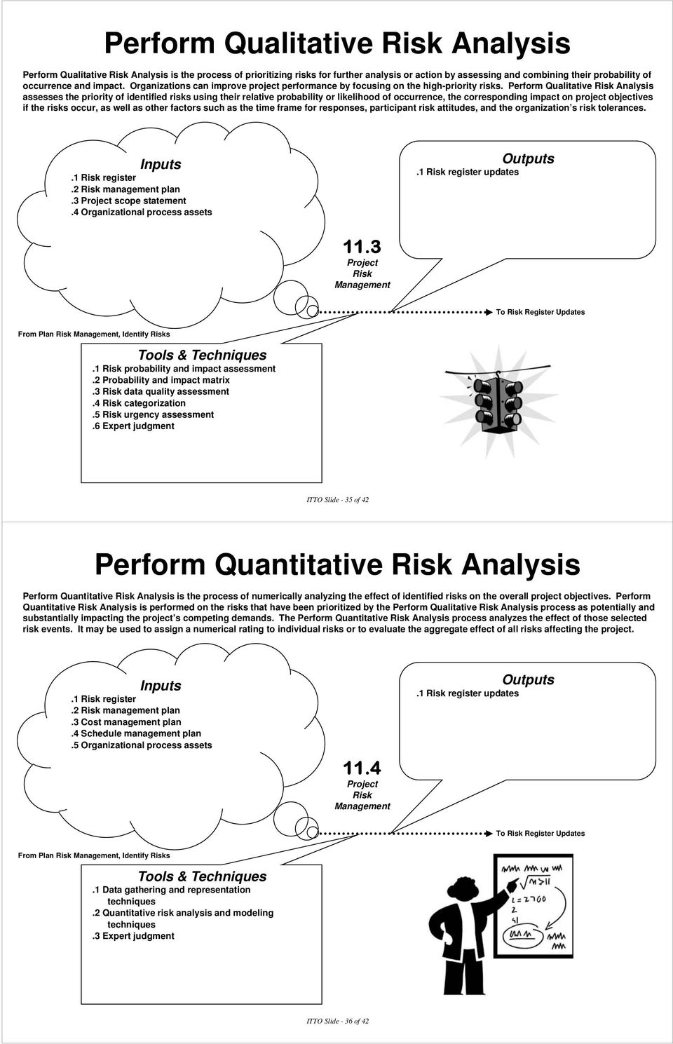 Perform Qualitative Risk Analysis assesses the priority of identified risks using their relative probability or likelihood of occurrence, the corresponding impact on project objectives if the risks